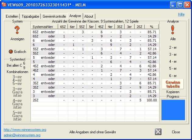 Erstellung von Gewinntabellen mit dem Lottoprogramm MELM