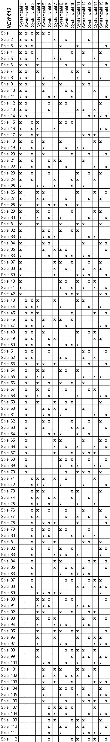 VEW616