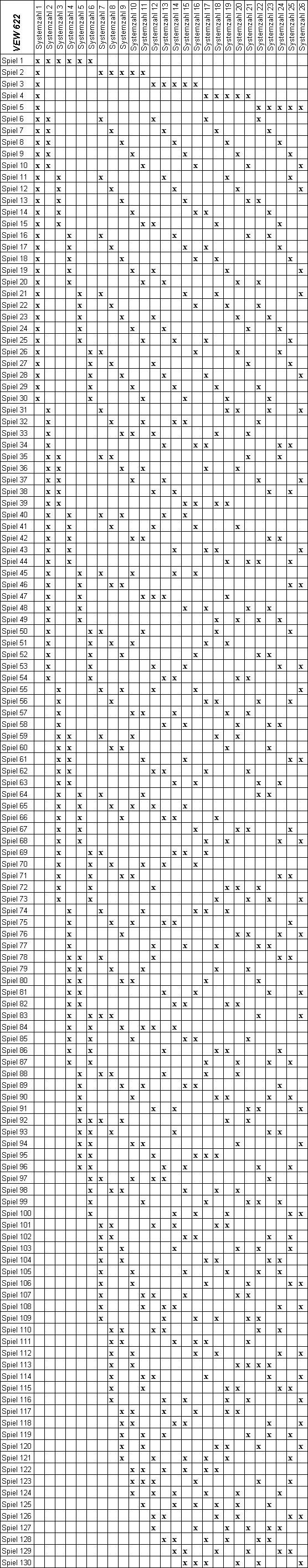 VEW626