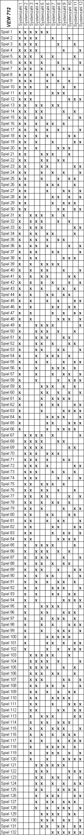 VEW712